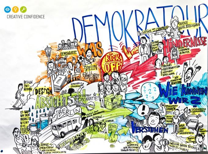 Demokratour_visual